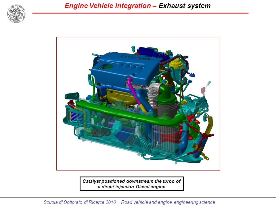 Engine Vehicle Integration – Exhaust system Scuola di Dottorato di Ricerca 2010 - Road vehicle and engine engineering science Catalyst positioned downstream the turbo of a direct injection Diesel engine