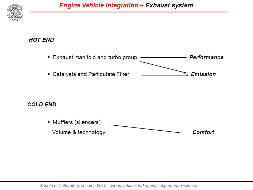 Engine Vehicle Integration – Exhaust system Scuola di Dottorato di Ricerca 2010 - Road vehicle and engine engineering science Exhaust manifold and turbo group Performance Catalysts and Particulate Filter Emission HOT END COLD END Mufflers (silencers) Volume & technology Comfort