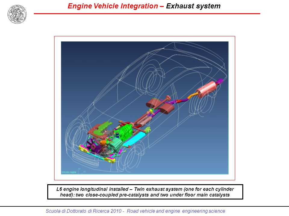 Engine Vehicle Integration – Exhaust system Scuola di Dottorato di Ricerca 2010 - Road vehicle and engine engineering science L6 engine longitudinal installed – Twin exhaust system (one for each cylinder head): two close-coupled pre-catalysts and two under floor main catalysts