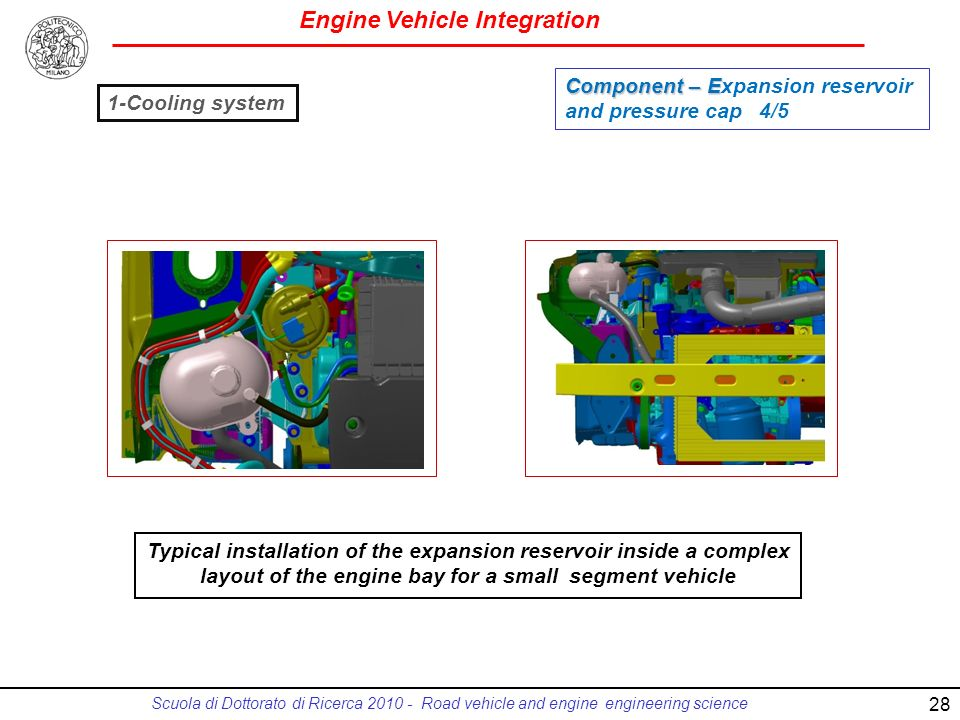 Engine Vehicle Integration Scuola di Dottorato di Ricerca 2010 - Road vehicle and engine engineering science Typical installation of the expansion reservoir inside a complex layout of the engine bay for a small segment vehicle Component – E Component – Expansion reservoir and pressure cap 4/5 1-Cooling system 28