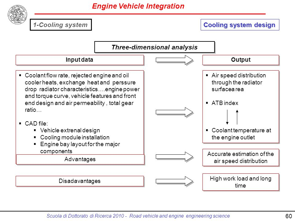 Engine Vehicle Integration Scuola di Dottorato di Ricerca 2010 - Road vehicle and engine engineering science Input data Output Coolant flow rate, rejected engine and oil cooler heats, exchange heat and perssure drop radiator characteristics….engine power and torque curve, vehicle features and front end design and air permeability, total gear ratio… CAD file: Vehicle extrenal design Cooling module installation Engine bay layout for the major components Coolant flow rate, rejected engine and oil cooler heats, exchange heat and perssure drop radiator characteristics….engine power and torque curve, vehicle features and front end design and air permeability, total gear ratio… CAD file: Vehicle extrenal design Cooling module installation Engine bay layout for the major components Air speed distribution through the radiator surfacea rea ATB index Coolant temperature at the engine outlet Air speed distribution through the radiator surfacea rea ATB index Coolant temperature at the engine outlet Accurate estimation of the air speed distribution High work load and long time Advantages Disadavantages Three-dimensional analysis Cooling system design 1-Cooling system 60