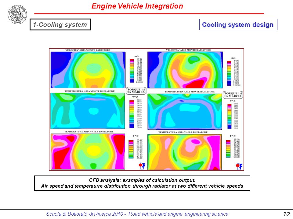 Engine Vehicle Integration Scuola di Dottorato di Ricerca 2010 - Road vehicle and engine engineering science CFD analysis: examples of calculation output.