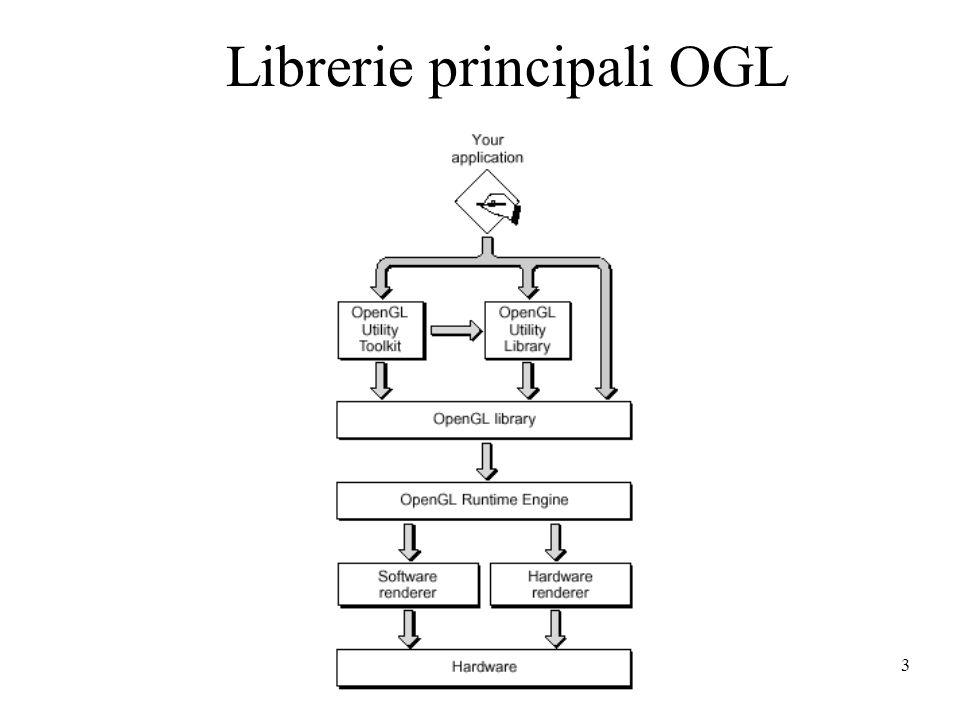 3 Librerie principali OGL