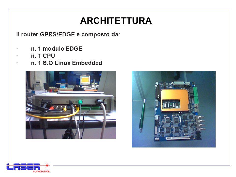ARCHITETTURA Il router GPRS/EDGE è composto da: · n.