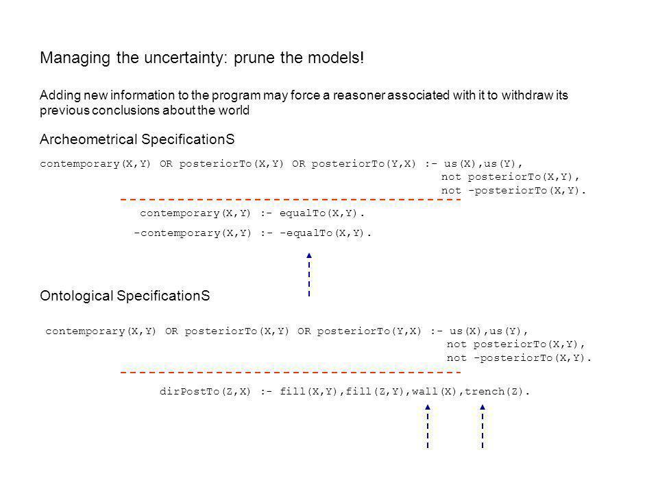 contemporary(X,Y) OR posteriorTo(X,Y) OR posteriorTo(Y,X) :- us(X),us(Y), not posteriorTo(X,Y), not -posteriorTo(X,Y).