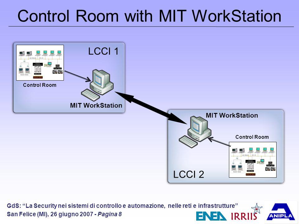 IRRIIS GdS: La Security nei sistemi di controllo e automazione, nelle reti e infrastrutture San Felice (MI), 26 giugno 2007 - Pagina 8 Control Room with MIT WorkStation LCCI 1 LCCI 2 MIT WorkStation Control Room