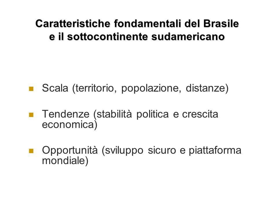 Caratteristiche fondamentali del Brasile e il sottocontinente sudamericano Scala (territorio, popolazione, distanze) Tendenze (stabilità politica e crescita economica) Opportunità (sviluppo sicuro e piattaforma mondiale)