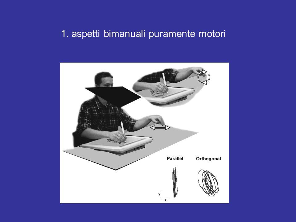 1. aspetti bimanuali puramente motori