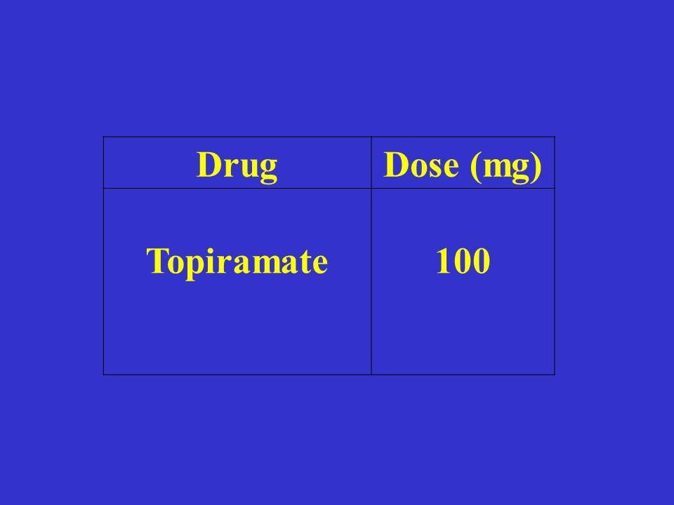 DrugDose (mg) Topiramate100