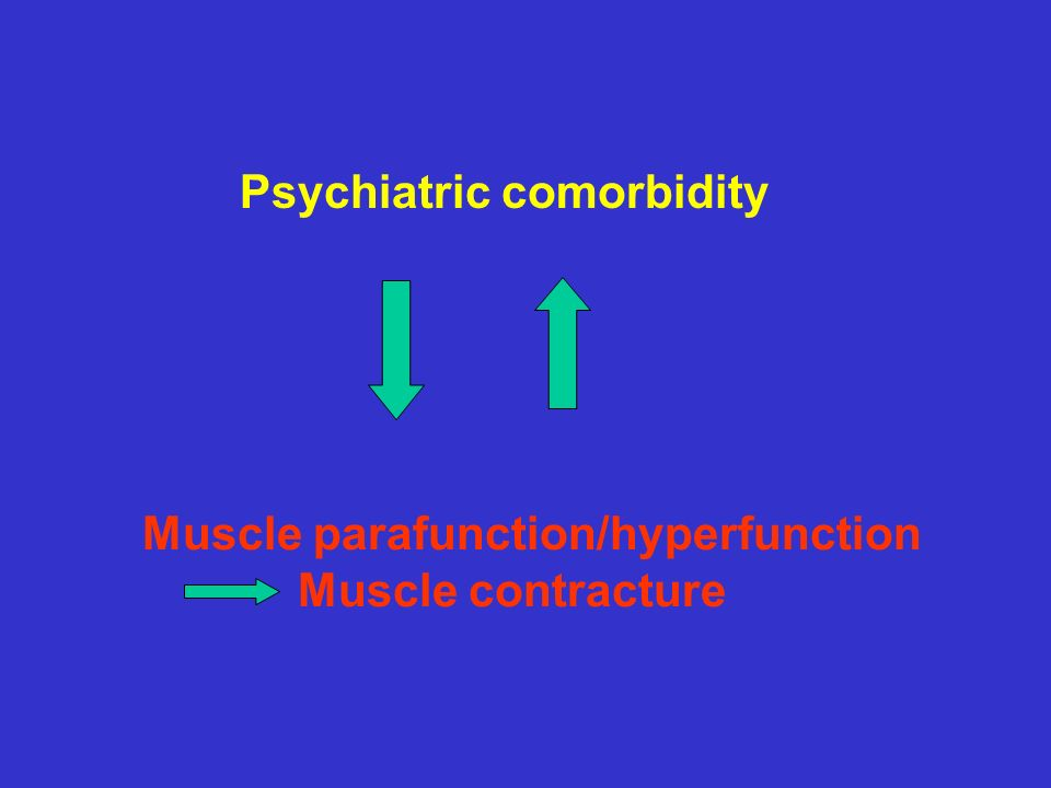 Psychiatric comorbidity Muscle parafunction/hyperfunction Muscle contracture