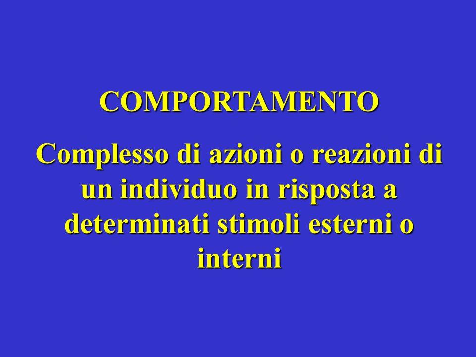 COMPORTAMENTO Complesso di azioni o reazioni di un individuo in risposta a determinati stimoli esterni o interni