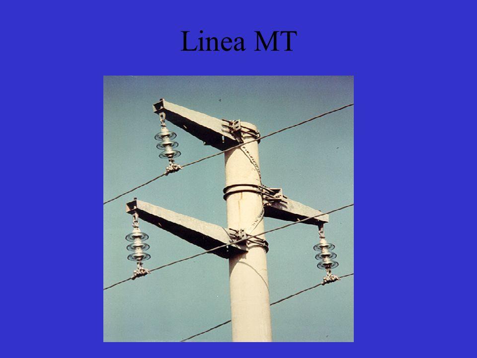 Linea MT