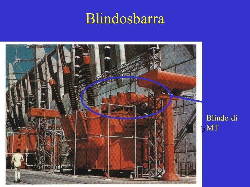 Blindosbarra b Blindo di MT