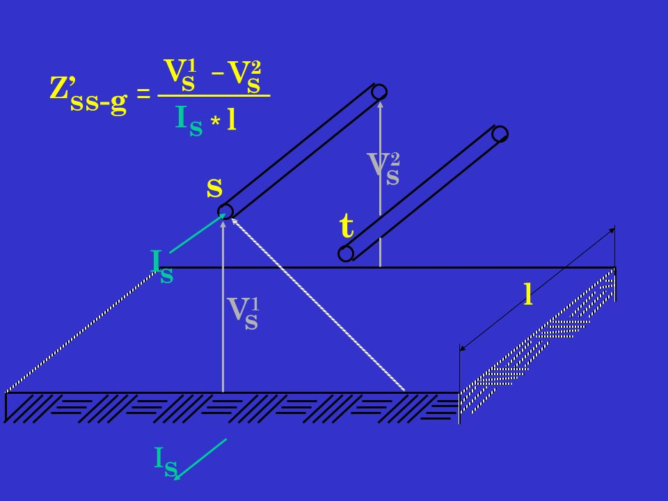 I 1 s l t I s s I s * l V2V2 s V1V1 s Z ss-g V1V1 s V2V2 s