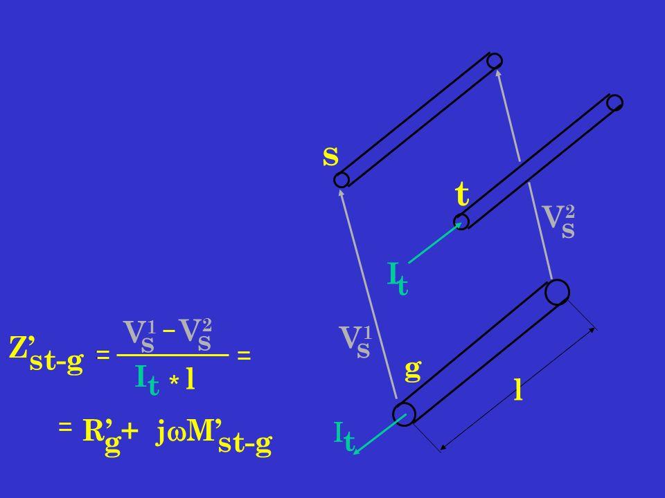 I t * l Z st-g R + j M st-gg V2V2 s V1V1 s s t I t t l g V1V1 s V2V2 s