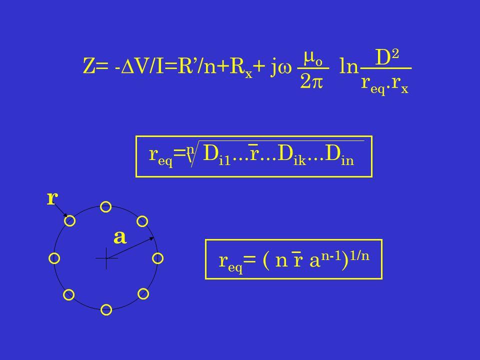 a r eq = n D i1...r...D ik...D in r eq = ( n r a n-1 ) 1/n r eq.r x D2D2 o 2 Z= - V/I=R/n+R x + j ln r