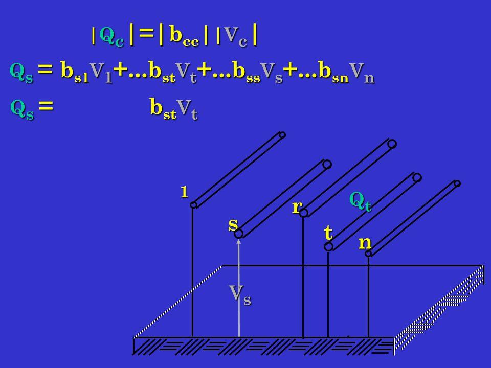 s 1 n t r VsVsVsVs QtQtQtQt Q s = b s1 V 1 +... b st V t +...