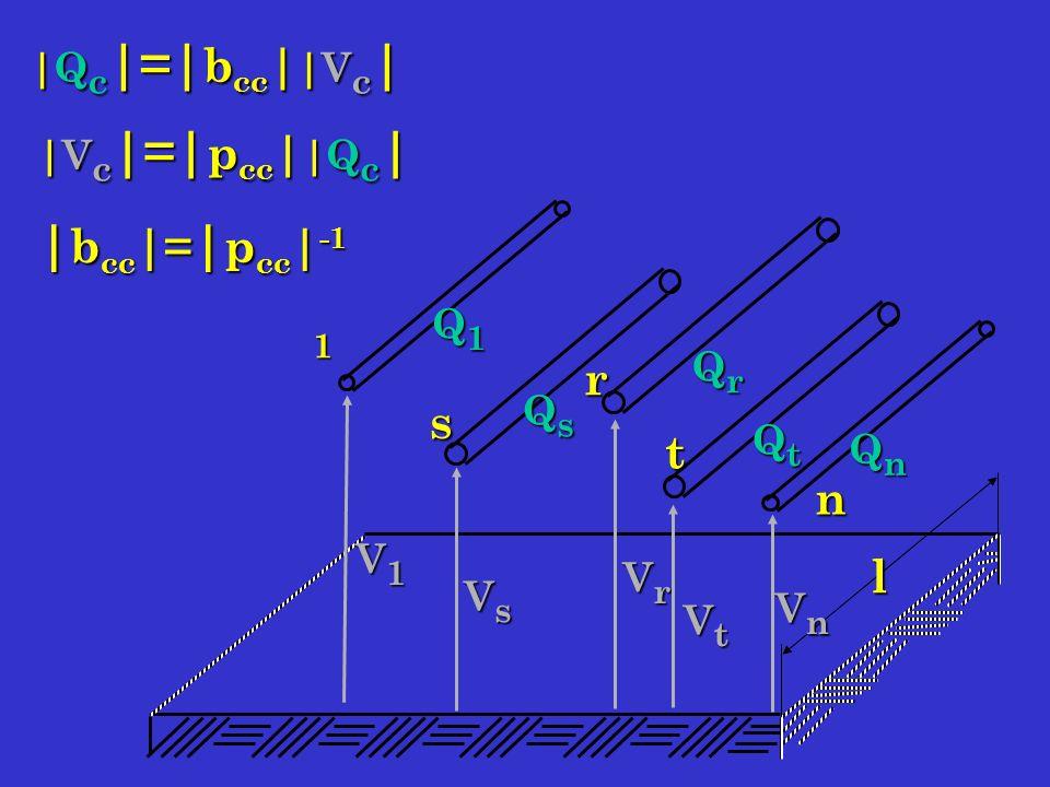 s l 1 n t r V1V1V1V1 VsVsVsVs VrVrVrVr VtVtVtVt VnVnVnVn Q1Q1Q1Q1 QsQsQsQs QrQrQrQr QtQtQtQt QnQnQnQn |V c |=| p cc | |Q c | | b cc |= | p cc | -1