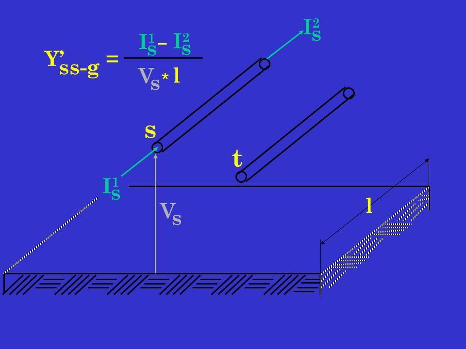 s l t V s Y = ss-g * l V s I2I2 s I1I1 s I2I2 s I1I1 s