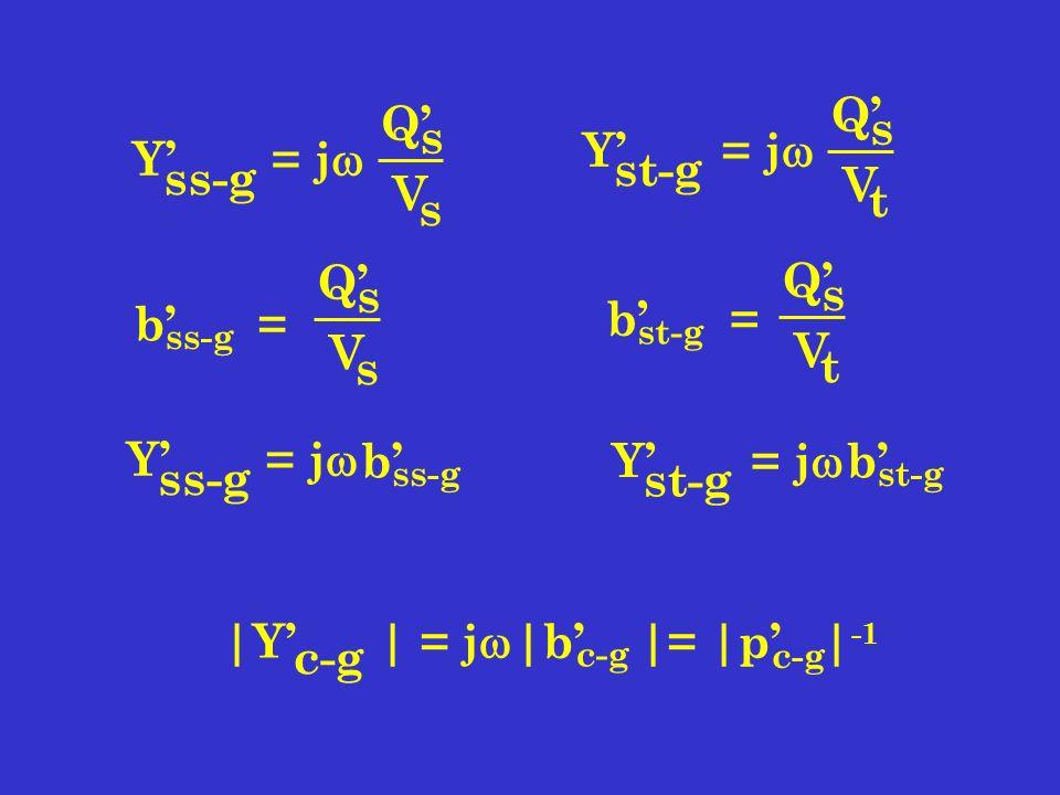 Y = j ss-g Q s V s Y = j st-g Q s V t b = ss-g Q s V s Q s V t b = st-g Y = j ss-g b Y = j st-g b |Y | = j c-g |b |= |p | -1 c-g