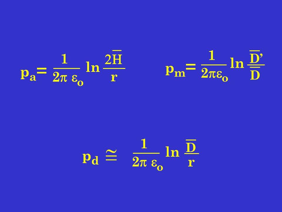 pa=pa= 2 o 1 ln r 1 2 o ln pm=pm= D D p d D 2 o 1 ln r