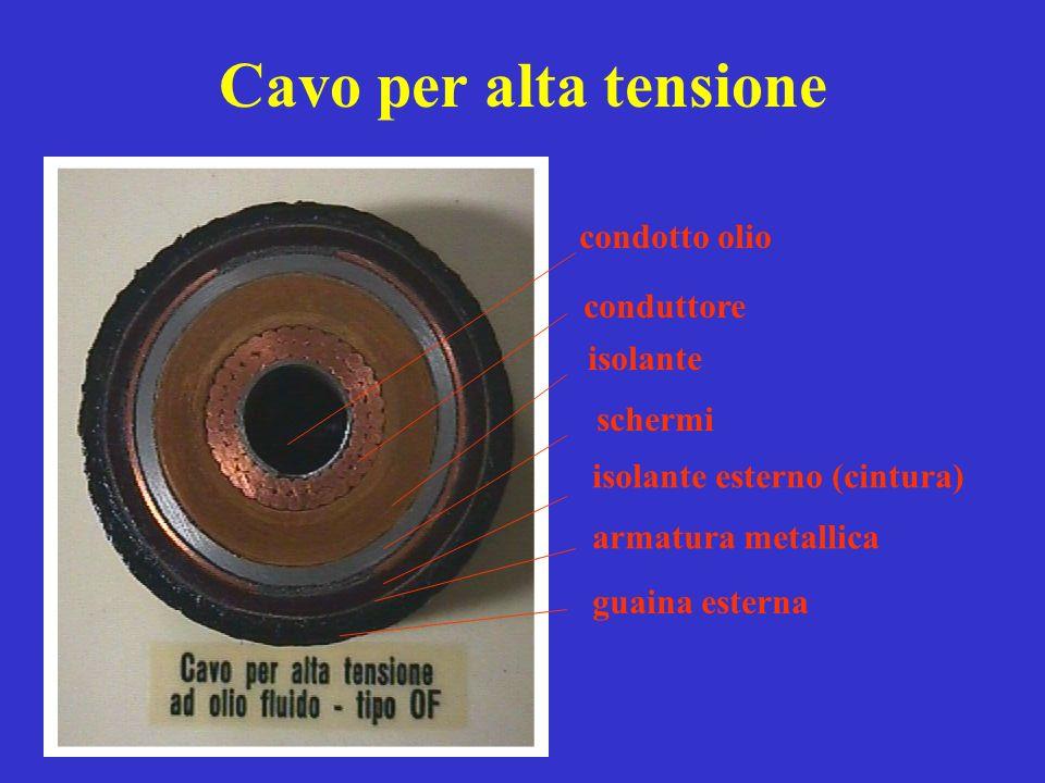 Cavo per alta tensione condotto olio conduttore isolante schermi isolante esterno (cintura) armatura metallica guaina esterna