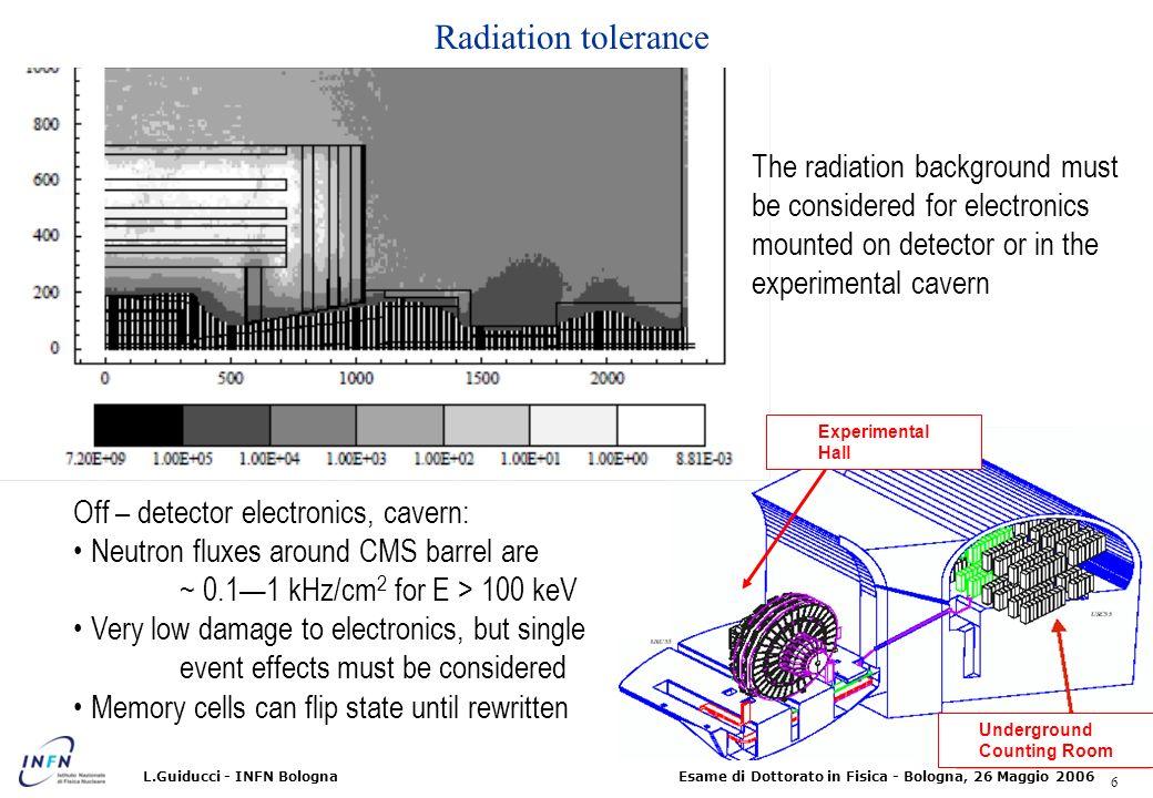17 Esame di Dottorato in Fisica - Bologna, 26 Maggio 2006L.Guiducci - INFN Bologna Integration test in Track Finder crate