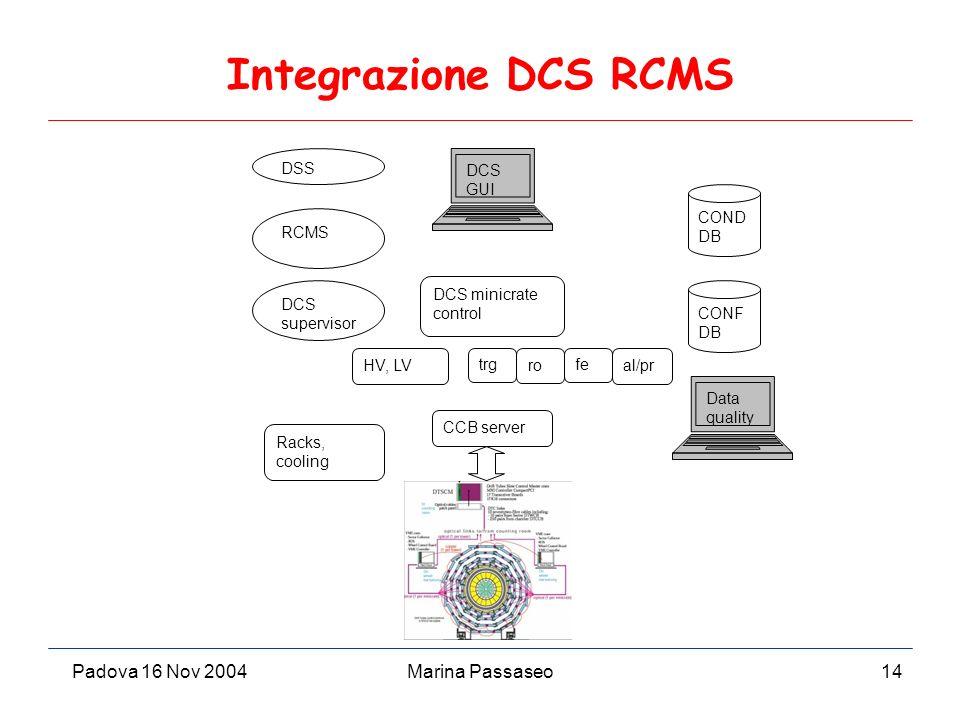 Padova 16 Nov 2004Marina Passaseo14 Integrazione DCS RCMS CCB server DCS minicrate control RCMS DCS supervisor HV, LV Racks, cooling COND DB CONF DB Data quality DCS GUI DSS trg ro fe al/pr