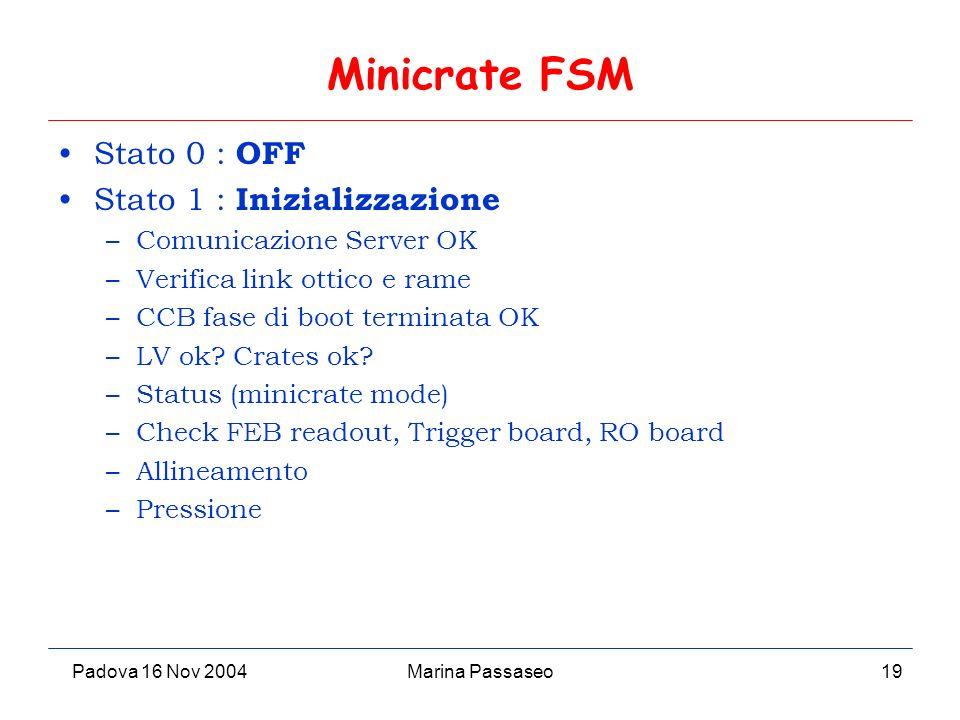 Padova 16 Nov 2004Marina Passaseo19 Minicrate FSM Stato 0 : OFF Stato 1 : Inizializzazione –Comunicazione Server OK –Verifica link ottico e rame –CCB fase di boot terminata OK –LV ok.