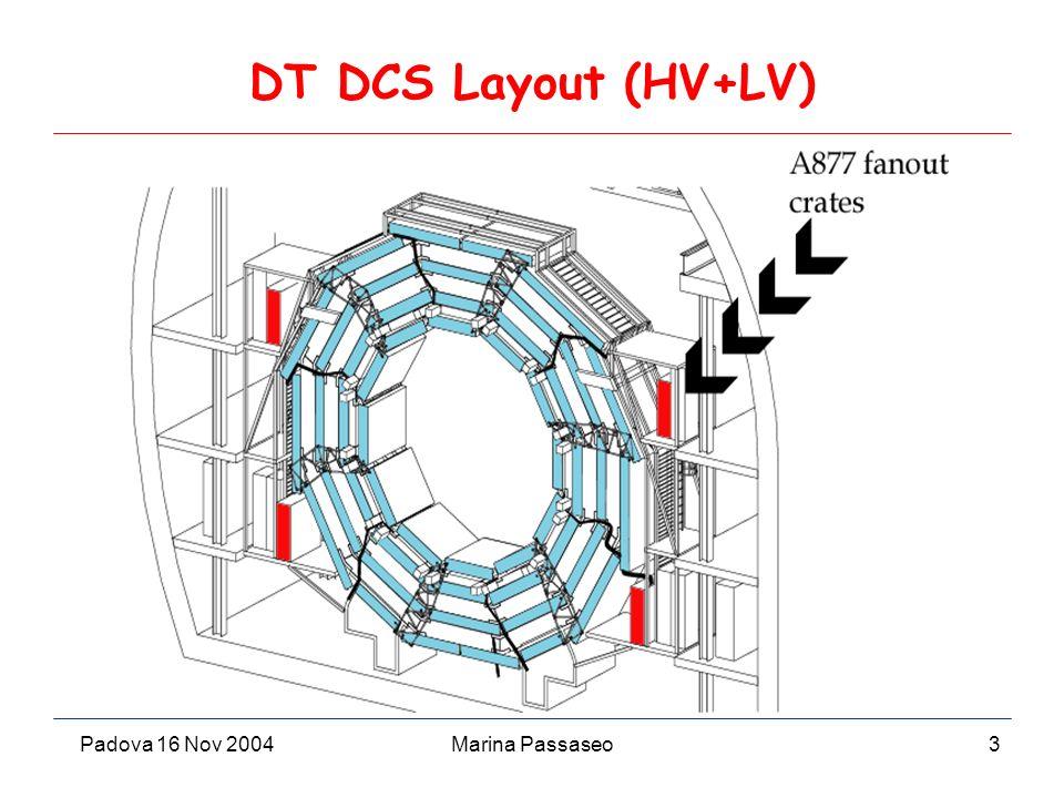 Padova 16 Nov 2004Marina Passaseo3 DT DCS Layout (HV+LV)