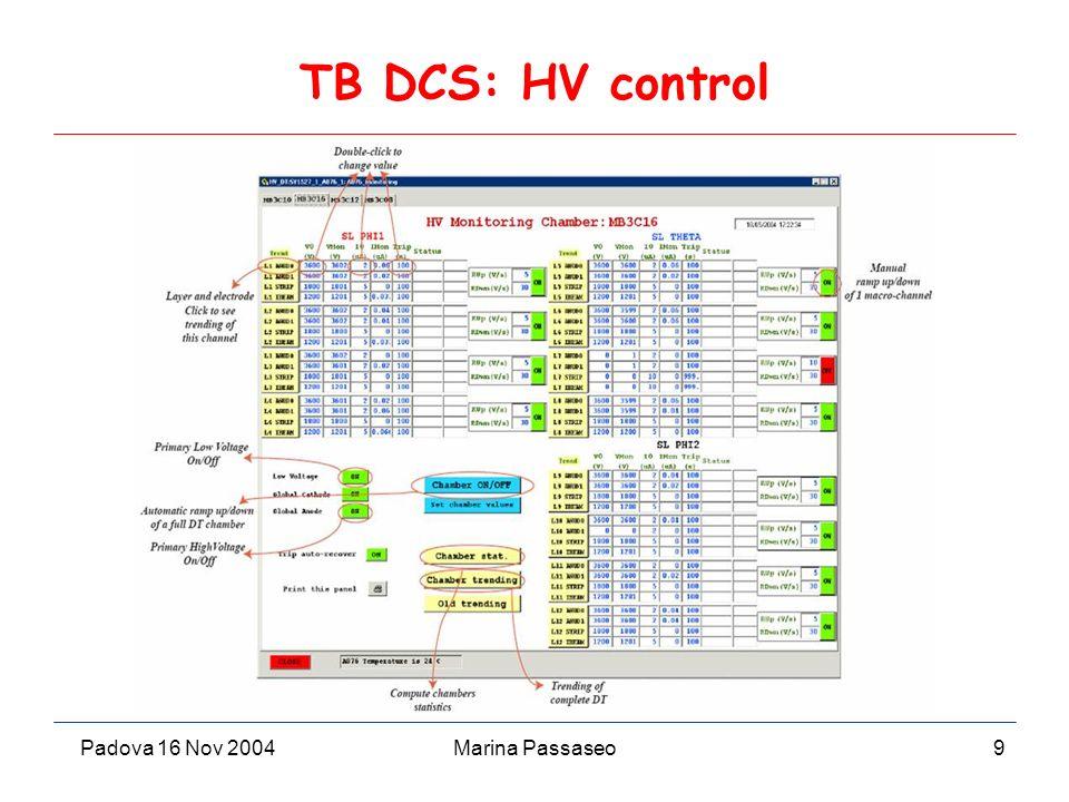 Padova 16 Nov 2004Marina Passaseo9 TB DCS: HV control
