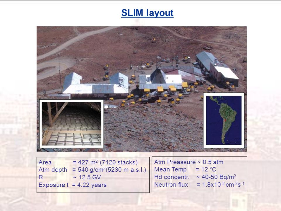 SLIM layout Area = 427 m 2 (7420 stacks) Atm depth = 540 g/cm 2 (5230 m a.s.l.) R ~ 12.5 GV Exposure t = 4.22 years Atm Preassure ~ 0.5 atm Mean Temp = 12 °C Rd concentr.