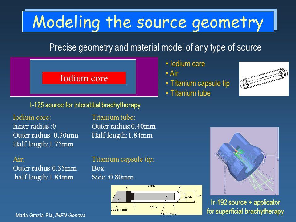 Maria Grazia Pia, INFN Genova Modeling the source geometry Precise geometry and material model of any type of source Iodium core Air Titanium capsule