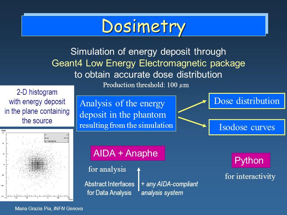 Maria Grazia Pia, INFN Genova DosimetryDosimetry AIDA + Anaphe Python Analysis of the energy deposit in the phantom resulting from the simulation Dose