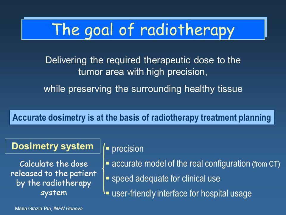 Maria Grazia Pia, INFN Genova The goal of radiotherapy Delivering the required therapeutic dose to the tumor area with high precision, while preservin