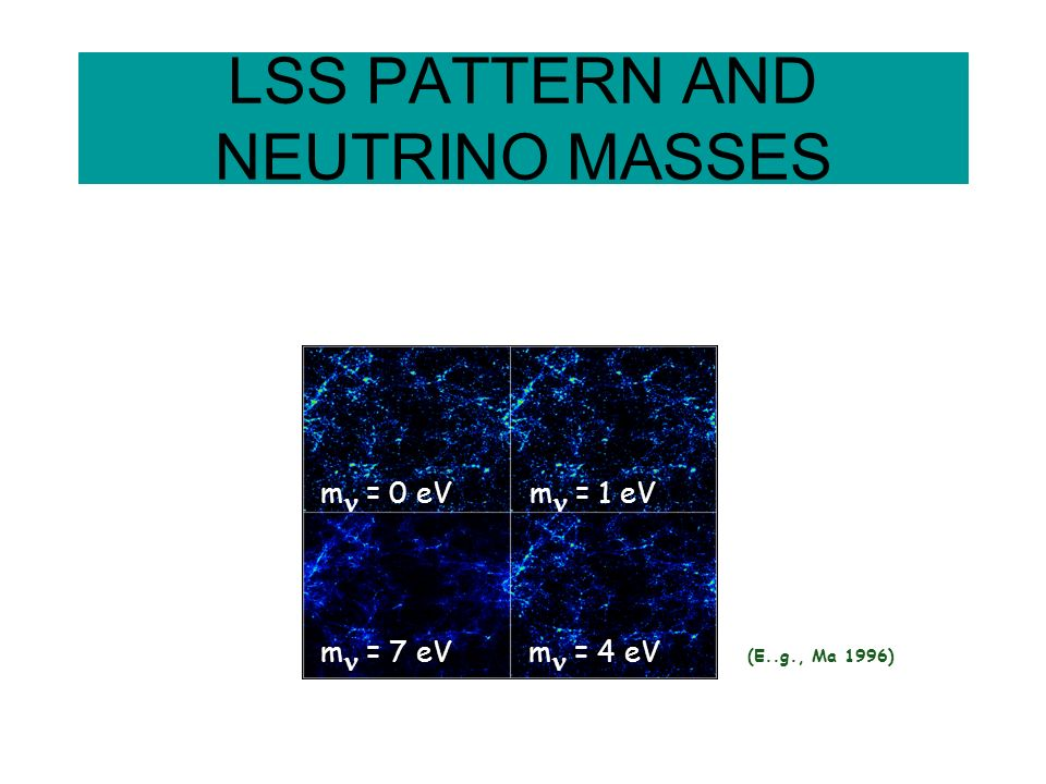 LSS PATTERN AND NEUTRINO MASSES (E..g., Ma 1996) m = 0 eVm = 1 eV m = 7 eVm = 4 eV