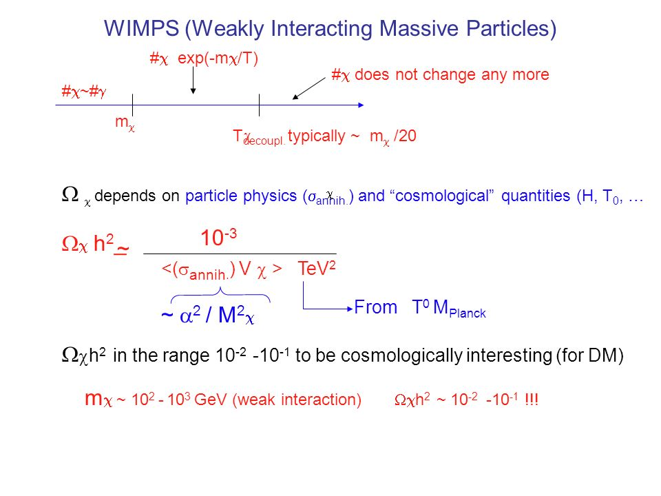 WIMPS (Weakly Interacting Massive Particles) # ~# m # exp(-m /T) # does not change any more T decoupl. typically ~ m /20 depends on particle physics (