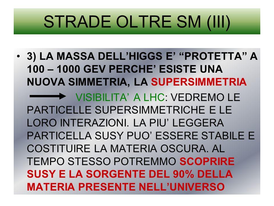 STRADE OLTRE SM (III) 3) LA MASSA DELLHIGGS E PROTETTA A 100 – 1000 GEV PERCHE ESISTE UNA NUOVA SIMMETRIA, LA SUPERSIMMETRIA VISIBILITA A LHC: VEDREMO