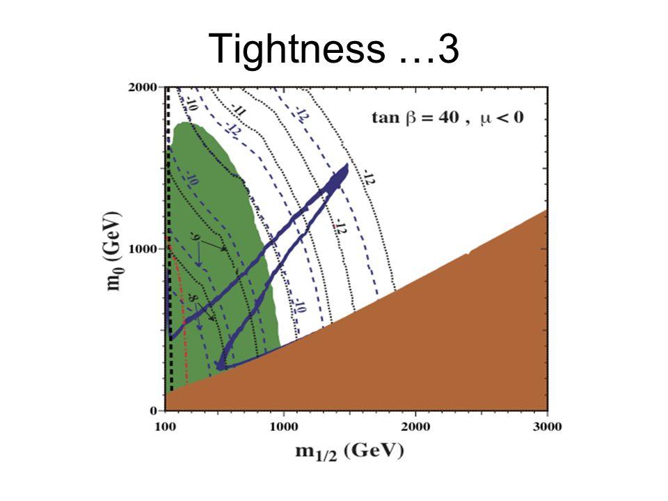 Tightness …3