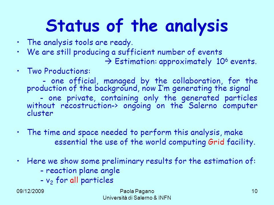 09/12/2009Paola Pagano Università di Salerno & INFN 10 Status of the analysis The analysis tools are ready.