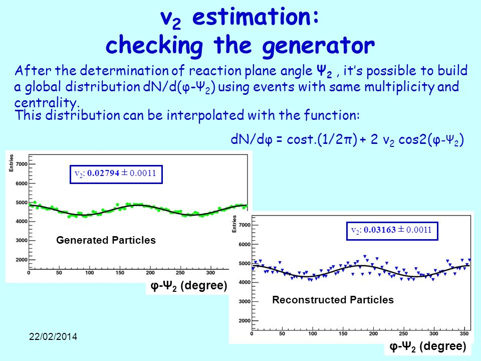 22/02/201412 v 2 estimation: checking the generator After the determination of reaction plane angle Ψ 2, its possible to build a global distribution dN/d(φ-Ψ 2 ) using events with same multiplicity and centrality.