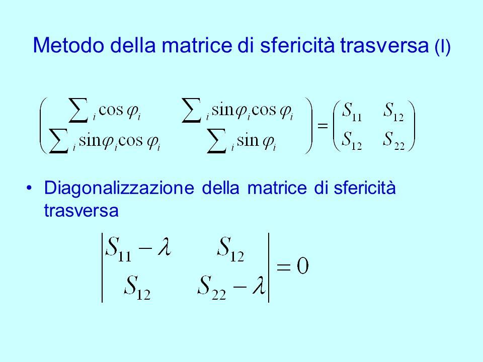 Metodo della matrice di sfericità trasversa (I) Diagonalizzazione della matrice di sfericità trasversa