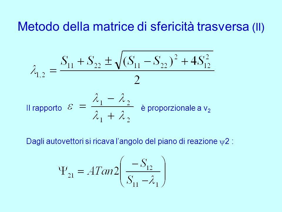 Metodo della matrice di sfericità trasversa (II) Il rapporto è proporzionale a v 2 Dagli autovettori si ricava langolo del piano di reazione 2 :