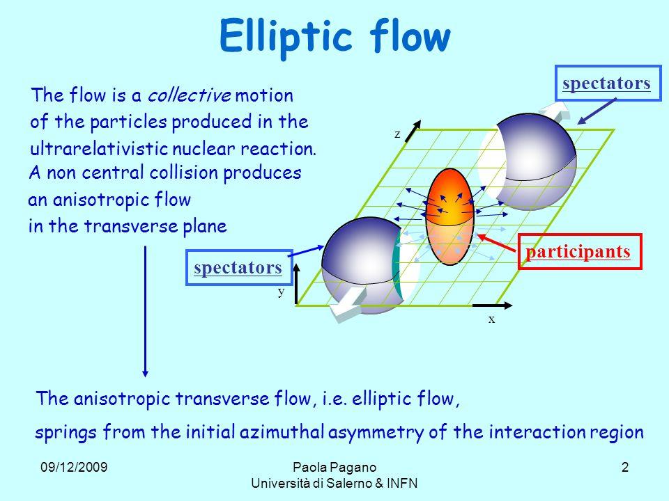 09/12/2009Paola Pagano Università di Salerno & INFN 2 Elliptic flow x z y participants spectators The flow is a collective motion of the particles pro