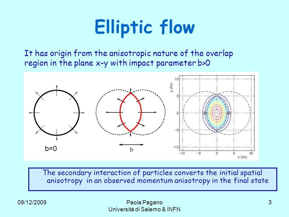 09/12/2009Paola Pagano Università di Salerno & INFN 4 Elliptic Flow Elliptic flow coefficient x y 2 Poskanzer and Voloshin, Phys.