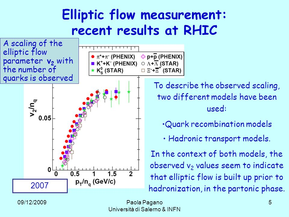 09/12/2009Paola Pagano Università di Salerno & INFN 6 mesons elliptic flow measurement : recent results at RHIC (I) v 2 of meson increases with the eccentricity of the central region of overlap (i.e.