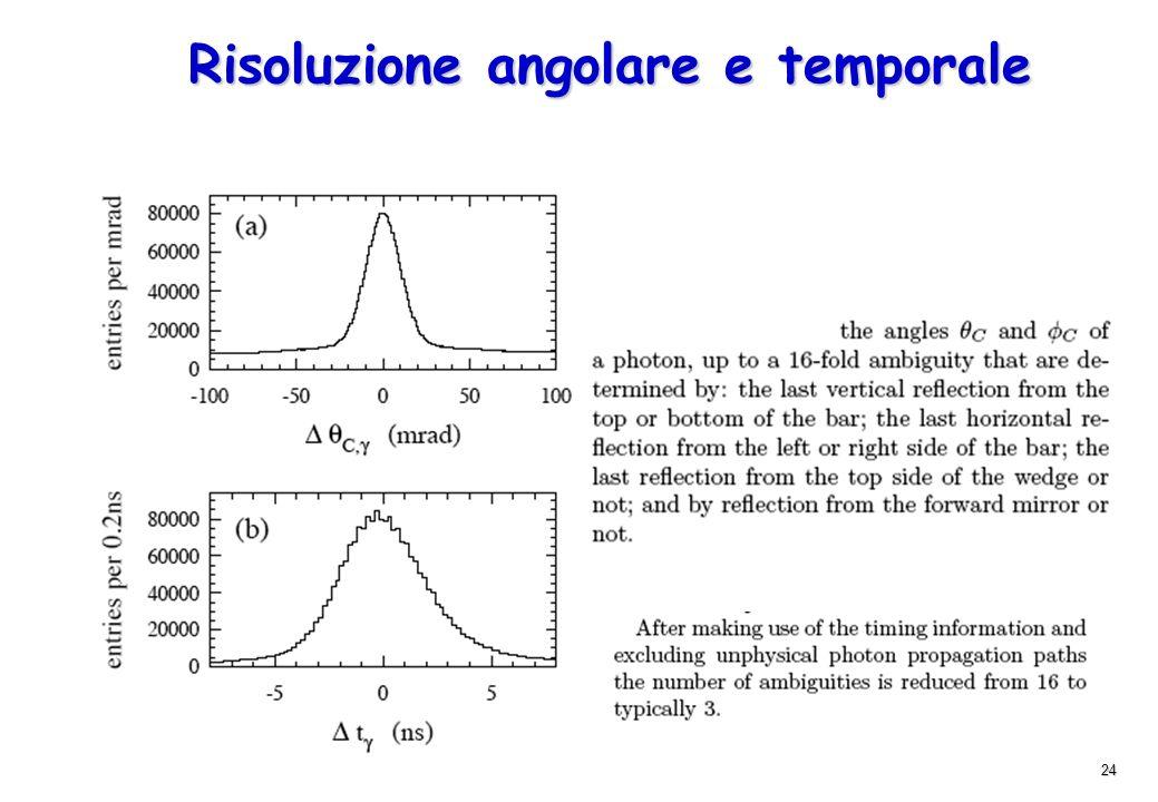 24 Risoluzione angolare e temporale