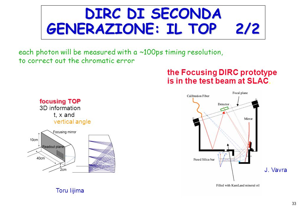 33 DIRC DI SECONDA GENERAZIONE: IL TOP 2/2 each photon will be measured with a ~100ps timing resolution, to correct out the chromatic error the Focusing DIRC prototype is in the test beam at SLAC.