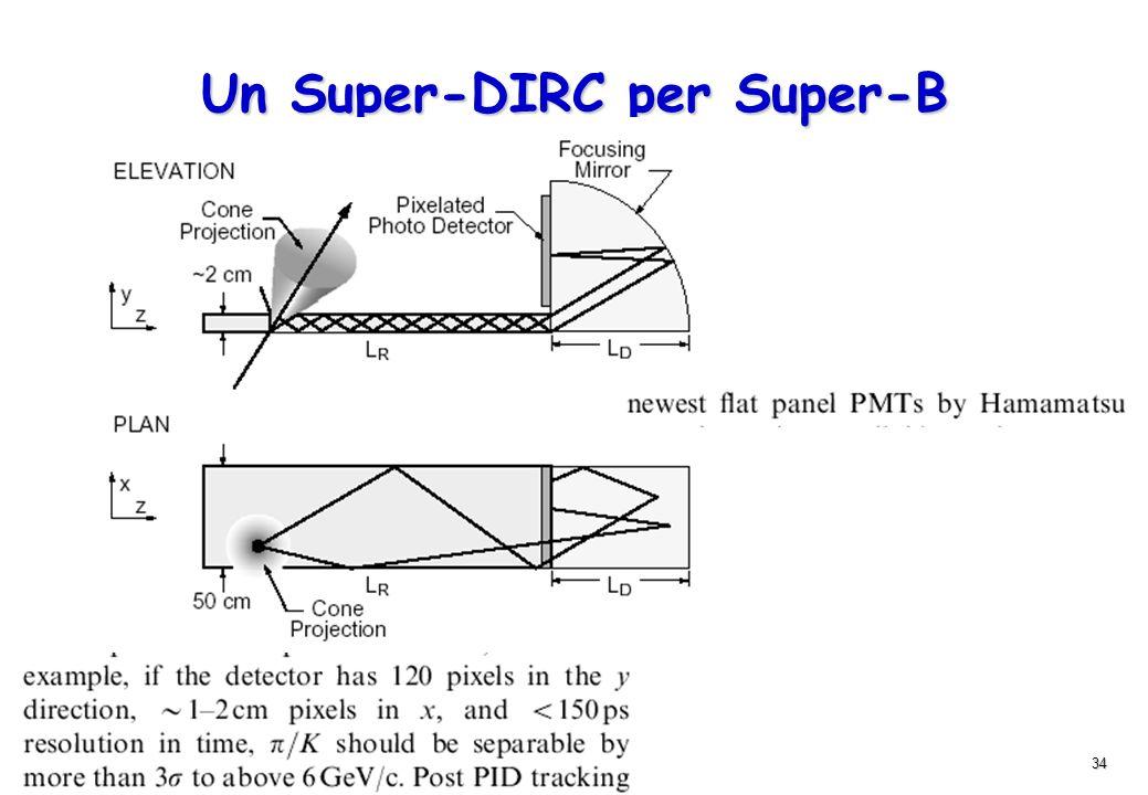 34 Un Super-DIRC per Super-B