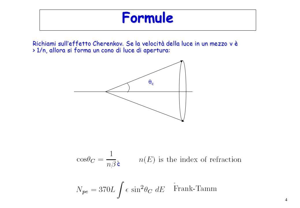 4 Formule Richiami sulleffetto Cherenkov. Se la velocità della luce in un mezzo v è > 1/n, allora si forma un cono di luce di apertura: c c